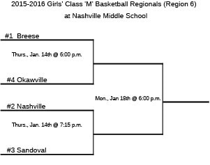 Girls' Basketball Regional Bracket.pdf