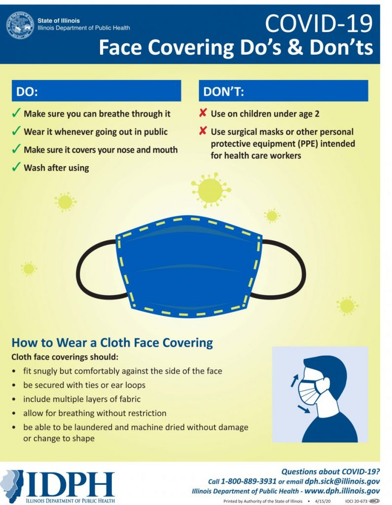 Face Mask Guidelines